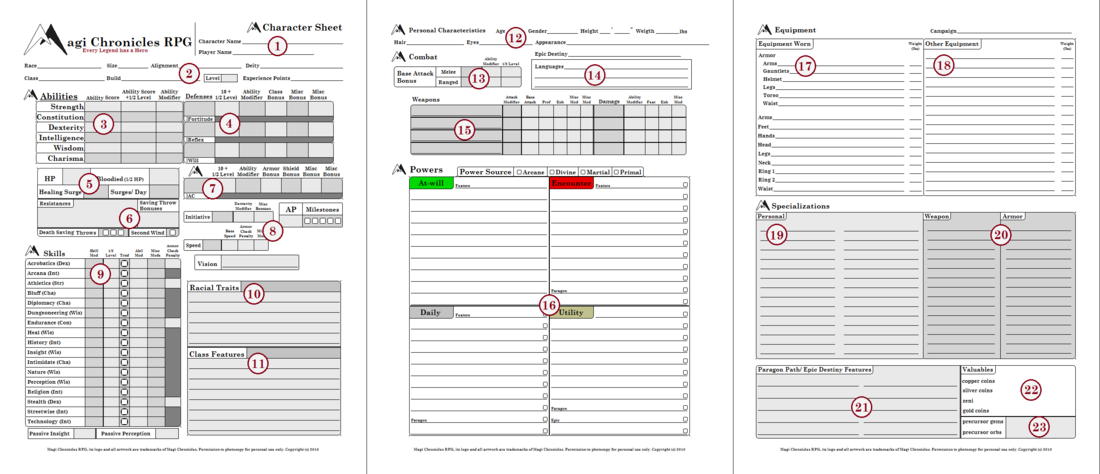 image regarding 3.5e Character Sheet Printable titled Magi Chronicles RPG (4e Sourcebook)/Individuality Sheet
